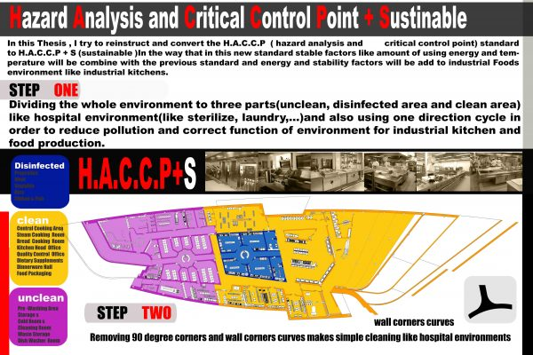 H.A.C.C.P-+S-(-sustainable)---2